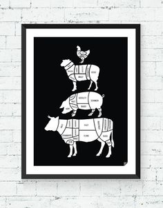 21 besten Poster küche Bilder auf Pinterest | Botanical illustration ...