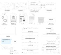 Design elements uml class diagram ituml pinterest class design elements uml component ccuart Image collections