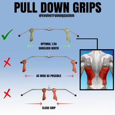PULL DOWN EXERCISES & GRIPS! The lat pull downis a highly effective exercise. Wherever you feel it in your LATS most, will trump any advice anyone will ever give you, but you need skin in the game and try it a bunch of times and ways!.But consider that a grip of 1.5x of your shoulder width show slightly more advantages compared to wider and narrower grips.  combination of spine positioning, scapula placement, pulling through the elbows and a good mind to muscle connection.
