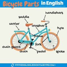 parts vocabulary in English Bicycle parts vocabulary in English. Useful vocabulary for cycling.Bicycle parts vocabulary in English. Useful vocabulary for cycling. English Learning Spoken, Teaching English Grammar, English Grammar Worksheets, English Writing Skills, English Vocabulary Words, Learn English Words, English Idioms, English Phrases, English Language Learning