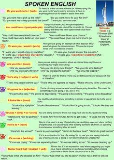 Spoken English phrases