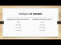 LE COIN DE FRANÇAIS in WordPress.com Monsieur Madame, Core French, Coin, Images, Positivity, Teaching Resources, Fle, The Calm, Learn French