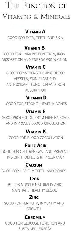 Functions of Vitamins and Minerals