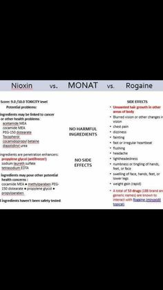 MONAT vs Nioxin vs Rogaine.     Let me help your hair. Melaniebinshtok@mymonat.com