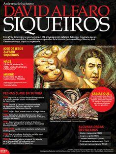 Este 29 de diciembre se comnemora el 120 aniversario del natalicio de David Alfaro Siqueiros, considerado uno de los 3 muralistas mas grandes de la historia junto con Diego Rivera y José Clemente Orozco. #Inphography