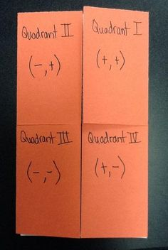 Cartesian plane foldable. Opens up to a graph where students can plot different coordinate points.