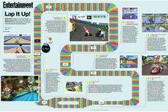 """Reino do Cogumelo: Entertainment Weekly homenageia história de Mario Kart com uma detalhada """"Kartografia"""""""