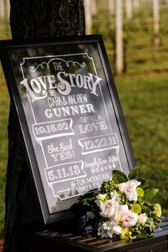 Chalkboard Wedding Welcome Sign - a personal touch about your journey so far that guests will see on arrival...