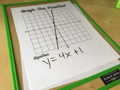 Grab this free download to get students practicing with graphing lines. And check out all 11 graphing linear equations activity ideas. Algebra Lessons, Algebra Worksheets, Algebra 1, Graphing Activities, Vocabulary Activities, Kid Activities, Math Games, Math Resources, Secondary Resources