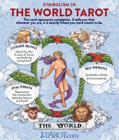 See what kind of advice The World Tarot card can offer by looking into the symbolism on this fortunate card! The World Tarot Card, Tarot Interpretation, Tarot Significado, Tarot Cards For Beginners, Tarot Card Spreads, Tarot Astrology, Tarot Major Arcana, Oracle Tarot, Tarot Card Meanings