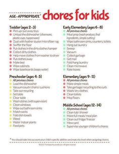 A list of chores for kids by age