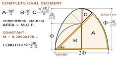 GEOMETRY OF THE PARABOLA