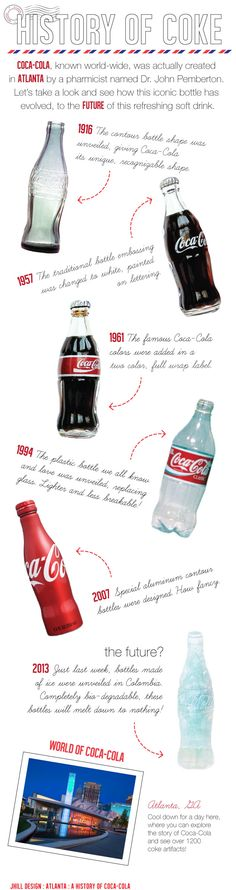 history of coca-cola through bottles! there is a new one made of ice.
