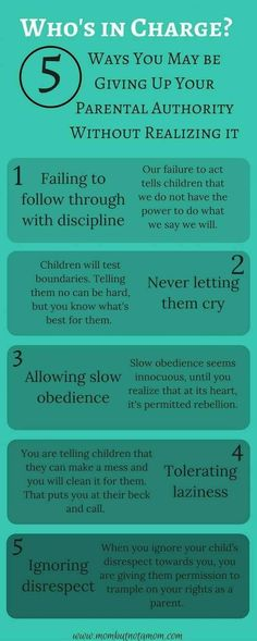 5 ways you may be giving up your authority.