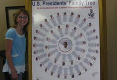 12 Year Old Girl Discovers That All But One US President Are Directly Related To Each Other