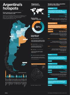This infographic shows the top spots in Argentina for designers and artists to learn, share and create art.