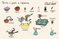 chef_daw_grechka_s_utkoi_v_gorshochke