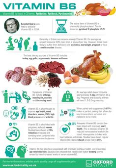 Many people have a hard to find ways to implement nutrition tactics in their mundane routines. Getting better nutrition into your life doesn't have to be Fitness Nutrition, Health And Nutrition, Health And Wellness, Nutrition Quotes, Avocado Nutrition, Fruit Nutrition, Nutrition Chart, Nutrition Month, Nutrition Activities