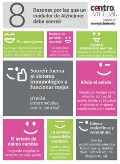 Infografía: 8 razones por las que un cuidador de Alzheimer debe sonreir | centro virtual sobre el envejecimiento Health And Wellness, Mental Health, Health Fitness, Elderly Care, Alzheimers, Caregiver, Diabetes, Leadership, Humor