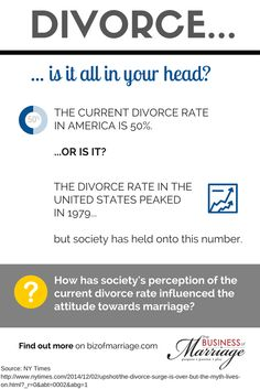 Is the 50% divorce rate accurate? It most certainly isn't... but it has negative side effects when we continue to believe it.
