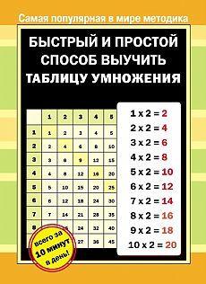 Быстрый и простой способ выучить таблицу умножения.