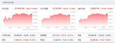 Jinkyu Kim`s Go Stocks: 화무십일홍(花無十日紅)