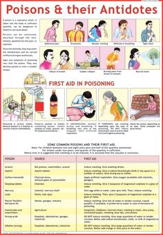 First Aid Charts Exporter, Manufacturer, Distributor, Supplier & Wholesaler, Fir. - first aid kit - Health Medical Jokes, First Aid Tips, Medical Mnemonics, Pharmacology Mnemonics, Medical Brochure, Emergency First Aid, Emergency Medicine, Emergency Preparedness Kit, Medical Examination