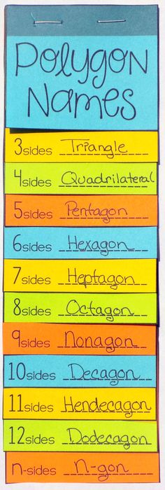 This polygon names foldable geometry activity would be the perfect way to help my geometry students take notes on the names of polygons based on the number of sides they have!  I love that it has triangles, quadrilaterals, pentagons, hexagons, heptagons, octagons, nonagons, decagons, hendecagons, dodecagons, and n-gons!  I love using interactive notes in my geometry classroom.  We teach this right at back to school time so it would be such a fun activity to get my Geometry students excited!