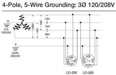 Transfer switch wiring diagram | Handyman Diagrams ...