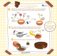Gateau chocolat noisette – Diet Tips For Beginners Vanilla Cake Frosting, Easy Vanilla Cake Recipe, Easy Cupcake Recipes, Chocolate Cake Recipe Easy, Cake Recipes From Scratch, Homemade Cake Recipes, Easy Desserts, Chocolate Chocolate, Cartoon Recipe