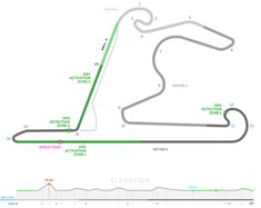 http://f1carsetup.com/index.php?/topic/98153-chinese-grand-prix-dry/