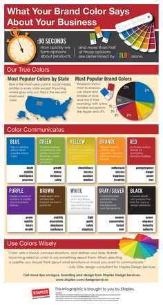 Business infographic & data visualisation Psychology : What Your Brand Color Says About Your Business Food Truck Business, Business Hub, Business Branding, Business Marketing, Marketing Branding, Etsy Business, Business Advice, Marketing Ideas, Starting A Food Truck
