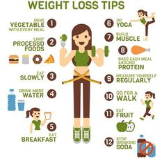 10 Unbelievable Weight Loss Tips For Every Woman Who Wants To Lose Weight Effectively