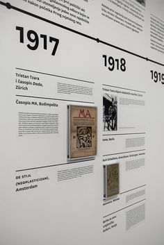 Graphic design and exhibition design - Negra Nigoević & Filip Pomykalo I Photography - Nikola Zelmanović I A project, conference and exhibition in the Museum of Contemporary Art in Zagreb, organised by the Institute for Researching the Avant-garde and the…
