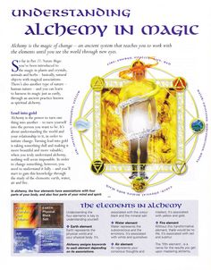 Elements:  Understanding #Alchemy in #Magic.
