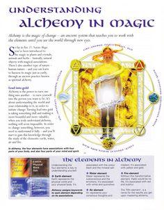 Understanding Alchemy in magic