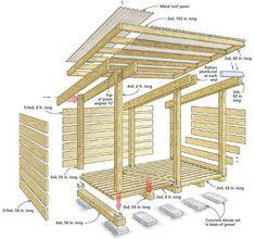 Backyard Storage Sheds, Wood Storage Sheds, Backyard Sheds, Backyard Patio, Outdoor Sheds, Pergola Patio, Building A Shed Roof, Building Homes, Wood Shed Plans