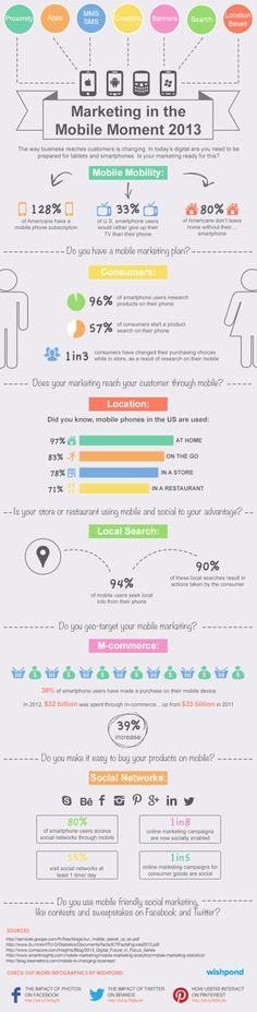 #Infograph: #Mobile #Marketing 2013