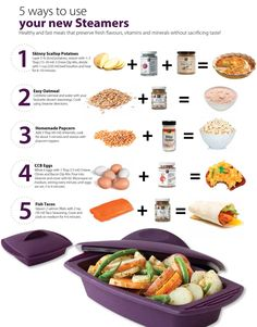 Epicure's Silicone Steamers – Dinner in Minutes! Epicure Recipes, Cooker Recipes, Healthy Meals To Cook, Healthy Cooking, Healthy Eating, Healthy Food, Epicure Steamer, Microwave Steamer, Tupperware Recipes