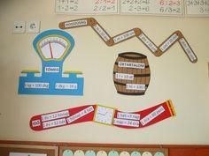 mértékegységek Montessori Math, Homeschool Math, Teaching Displays, Math Manipulatives, 2nd Grade Math, Art Activities, Classroom Decor, Problem Solving, Learning