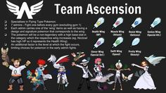 I saw some YouTube videos with people making their own evil organisations so here's my attempt - Team Ascension.
