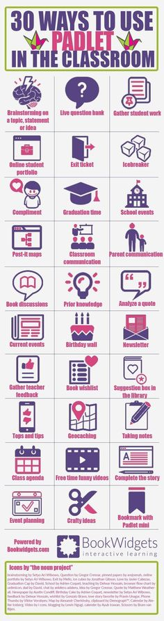 30 creative ways to use Padlet in the classroom. Padlet is a great way to create collaboration among students. This tool allows students to post and discuss whatever the teacher assigns. Teaching Technology, Teaching Tools, Educational Technology, Technology Integration, Assistive Technology, Teaching Biology, Educational Leadership, Technology Support, Educational Websites