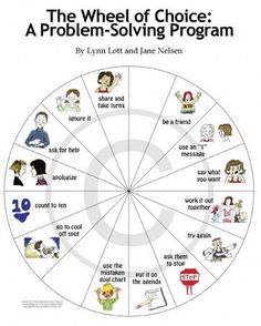 wheel of choice - for solving problems. This would be a great strategy to use in conjunction with great expectations.