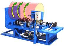 Benefits of mixing 55 gallon drum mixer, drum rollers.