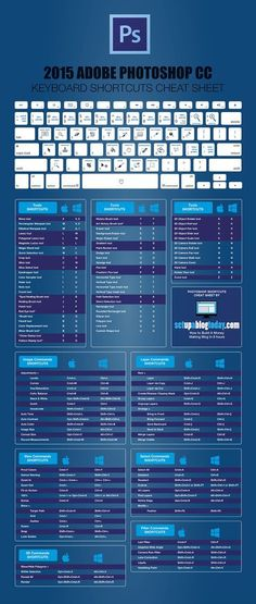 Printing Digital Photography 2015 adobe photoshop keyboard shortcuts cheat sheet The Ultimate Cheat Sheets for Photoshop and Lightroom Shortcuts Photoshop Tutorial, Cs6 Photoshop, Photoshop Illustrator, Photoshop Elements, Photoshop Design, Advanced Photoshop, Photoshop Creative Cloud, Photoshop Editing Tutorials, Photoshop Projects