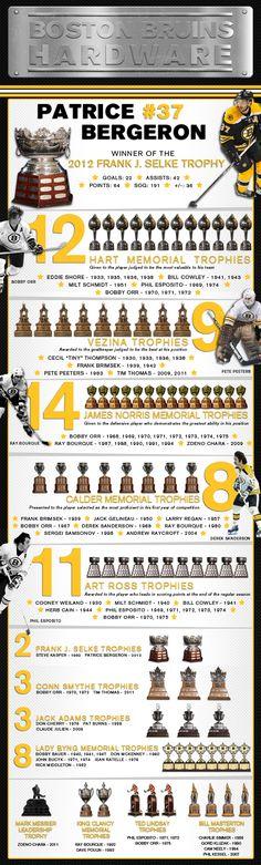 Boston Bruins Hardware