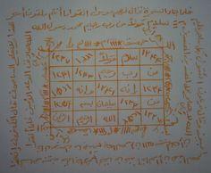Temple Tattoo, Doa Islam, Concrete Garden, Diy Headboards, Sufi, Free Books, Quran, Spirituality, Wisdom