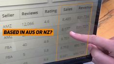 What Are The Steps To Selling On Amazon and Finding Products - Alexander AMZ Product Launcher For more information about how to find hot products & sell on amazon, please call us (02)-8003-7534 or +64 9 889 9400 Amazon Seller, Sell On Amazon, New Zealand, Australia, Business, Hot, Things To Sell, Products