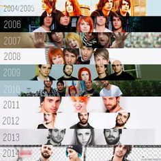 10 years of Paramore