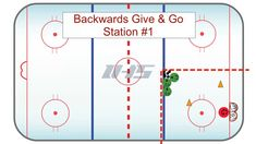 A stickhandling and puck protection hockey drill for atom and mite age levels. This drill encourages stickhandling with your head up in tight space. Hockey Drills, Hockey Goalie, Dek Hockey, Rush Series, 1 Vs 1, Passing Drills, Hockey Training, Hockey Coach, Speed Skates